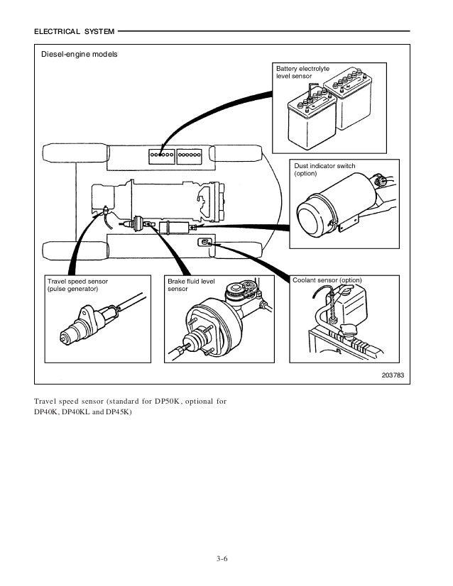 Caterpillar cat dp40 kl forklift lift trucks chassis and