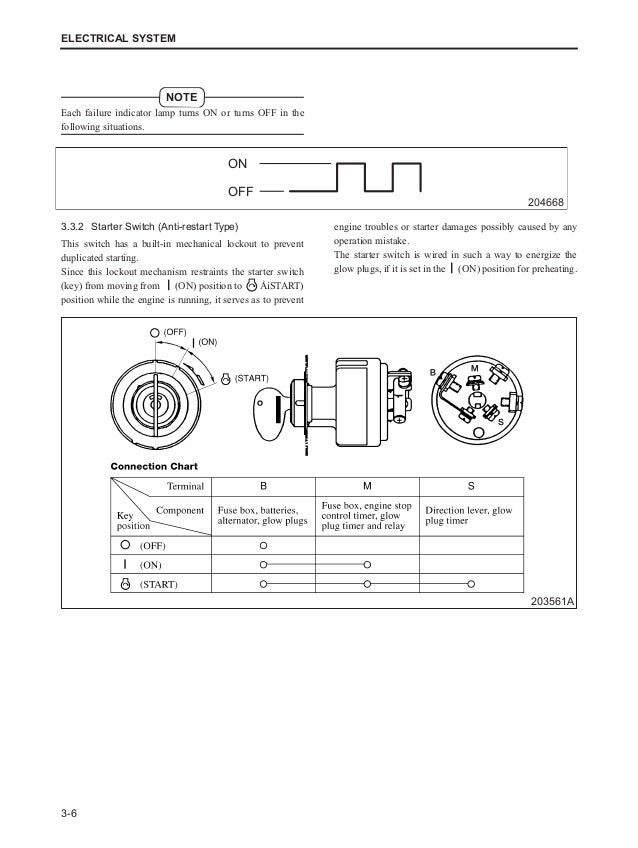 Basic Diesel Ignition Switch Wiring Diagram