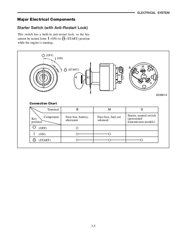 22  3-5 electrical