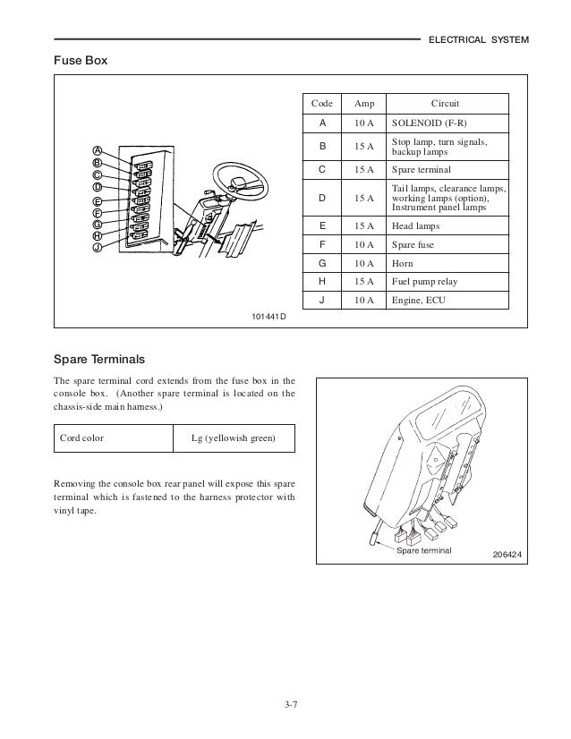 Caterpillar Forklift Manual Model gc25 on