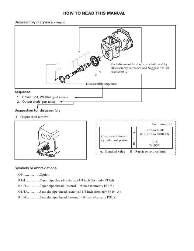 caterpillar cat gc25 k hp forklift lift trucksservice repair manual s rh slideshare net Cat GC25 Cat Fork Lift GC25