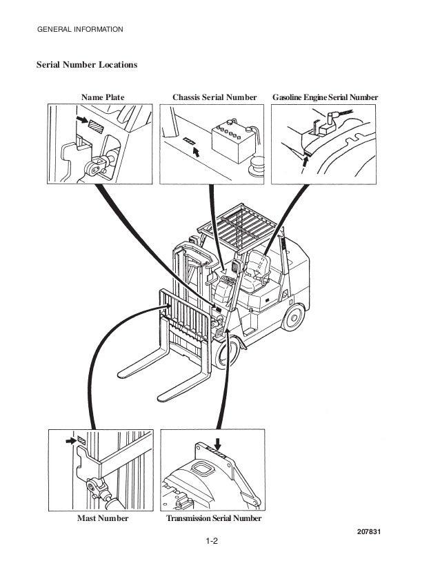 Forklift Mast Schematic190653