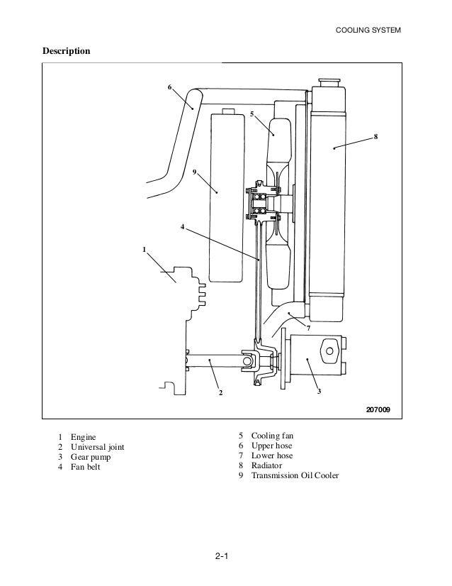 Caterpillar cat gc70 k forklift lift trucks service repair