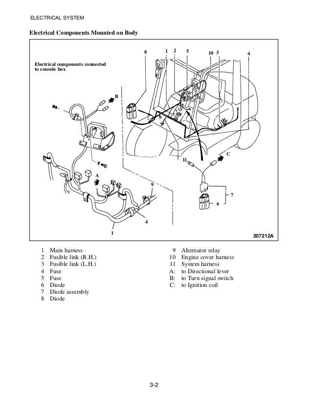 Cat Gp 25 Fork Lift Wiring Schematic