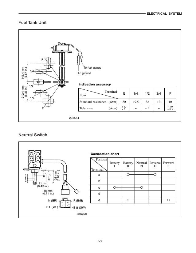 Caterpillar Forklift Wiring Diagram - Somurich.com on