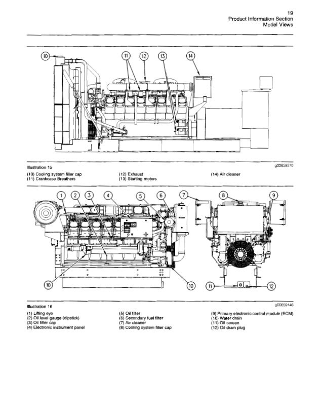 V8 Caterpillar Engine Part Diagram