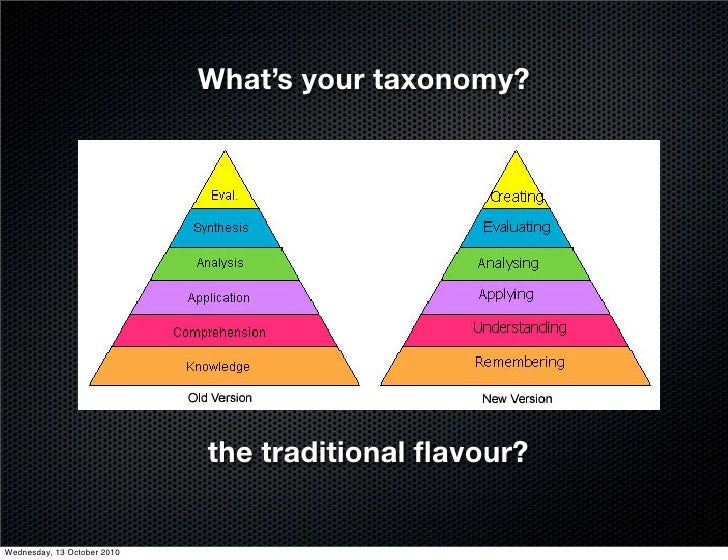 What's your taxonomy?                                  the traditional flavour?   Wednesday, 13 October 2010
