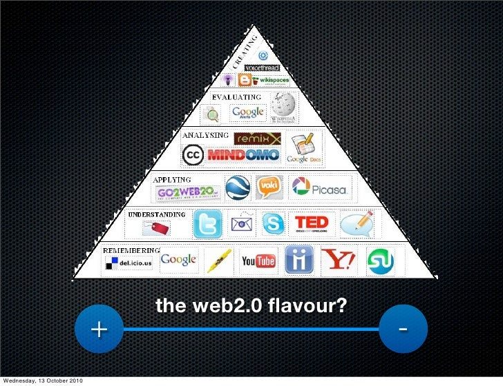 the web2.0 flavour?                              +                        - Wednesday, 13 October 2010