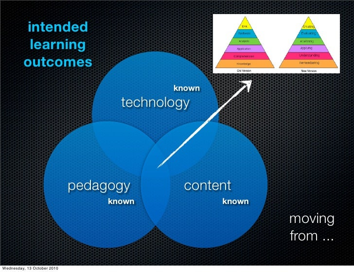 intended           learning          outcomes                                            known                            ...