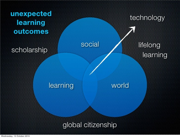unexpected                                                          technology           learning          outcomes       ...