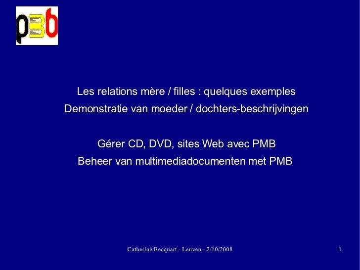 Les relations mère / filles : quelques exemples Demonstratie van moeder / dochters-beschrijvingen Gérer CD, DVD, sites Web...