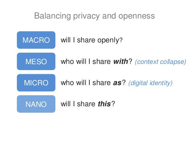 Balancing privacy and openness will I share openly? who will I share with? (context collapse) who will I share as? (digita...