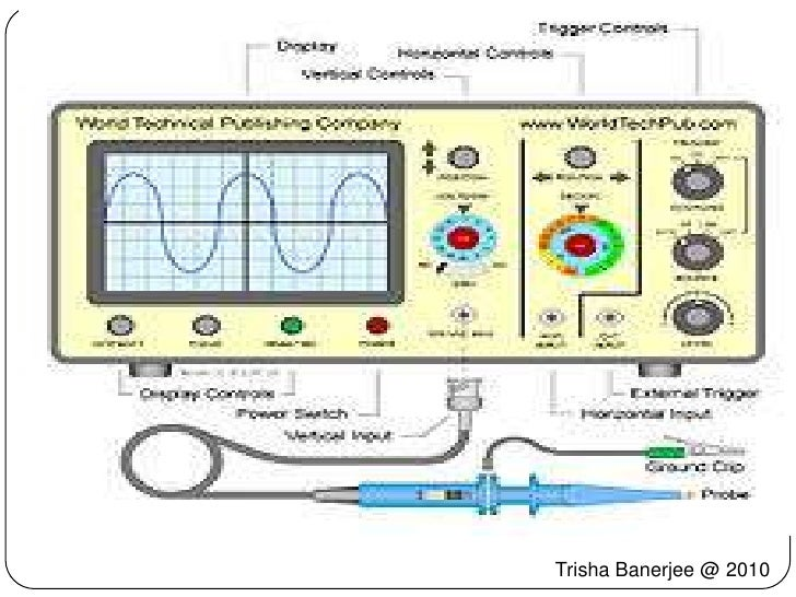 Cathode Ray Oscilloscope And Related Experiments