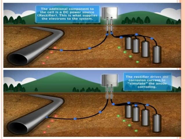 cathodic protection wiring diagram pipeline diagram wiring