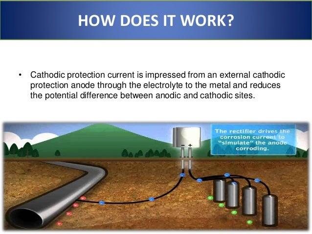 Cathodic Protection Fundamentals