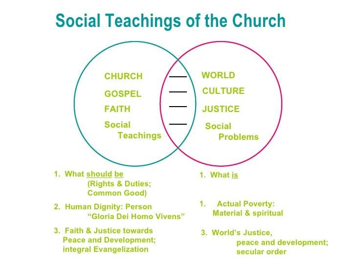 Catholic Social Teaching Arch 1