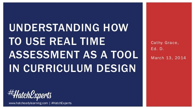 Cathy Grace, Ed. D. March 13, 2014 UNDERSTANDING HOW TO USE REAL TIME ASSESSMENT AS A TOOL IN CURRICULUM DESIGN www.hatche...