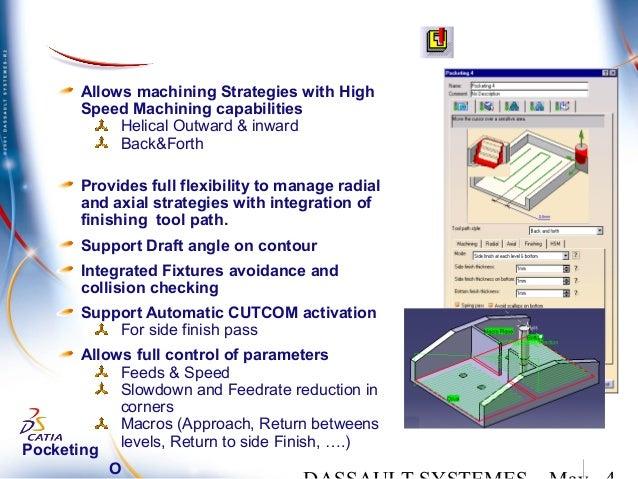 MACRO CATIA PDF TUTORIAL PDF