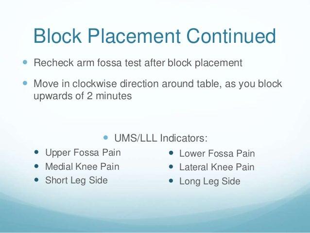Sot Blocking Basics Sot Category Ii