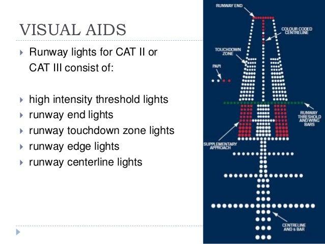 distance runway centerline lights centralroots com