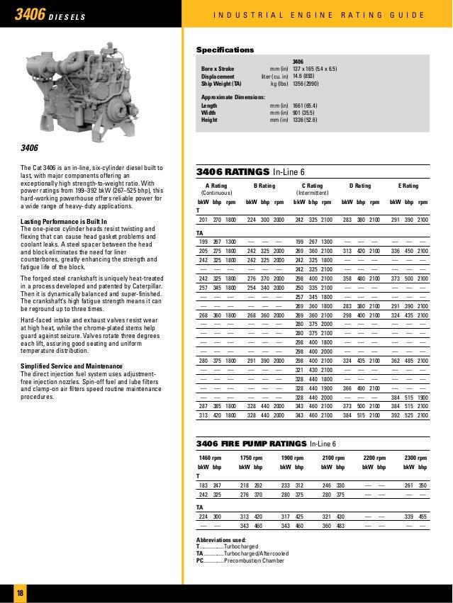 Cat 3412 Valve Adjustment Procedure