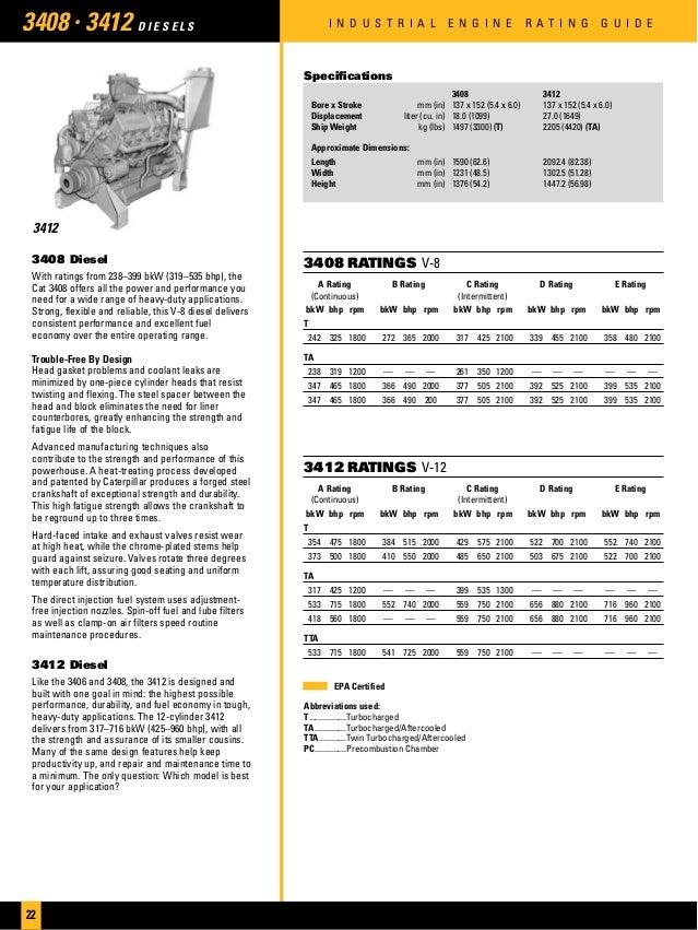 cat industrial engines brochure rh slideshare net