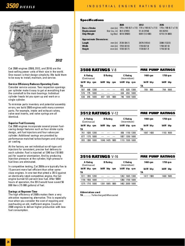 cat industrial engines brochure 24 638?cb=1461597494 cat industrial engines brochure  at panicattacktreatment.co