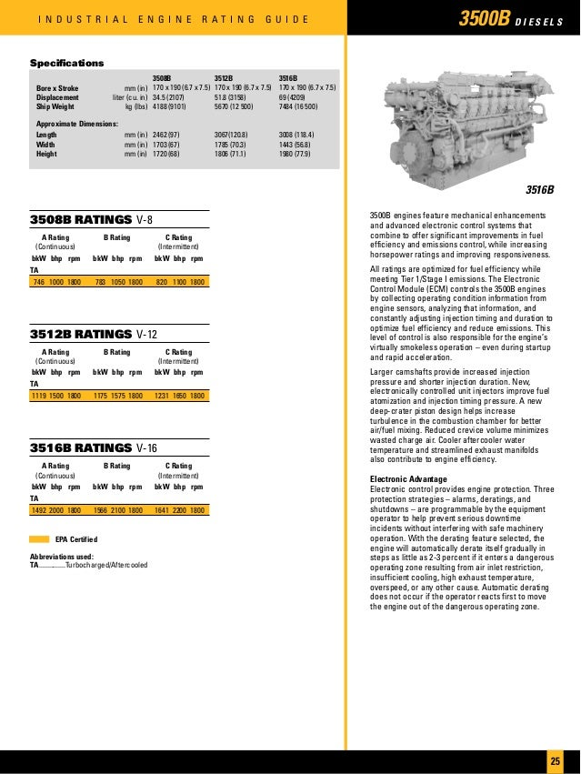 Caterpillar C 7 Engine Performance Caterpillar Engine Problems – Industrial Engine Diagram