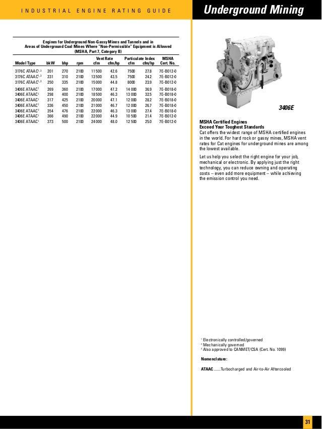 Service manual cat 3054 Engine Oil type