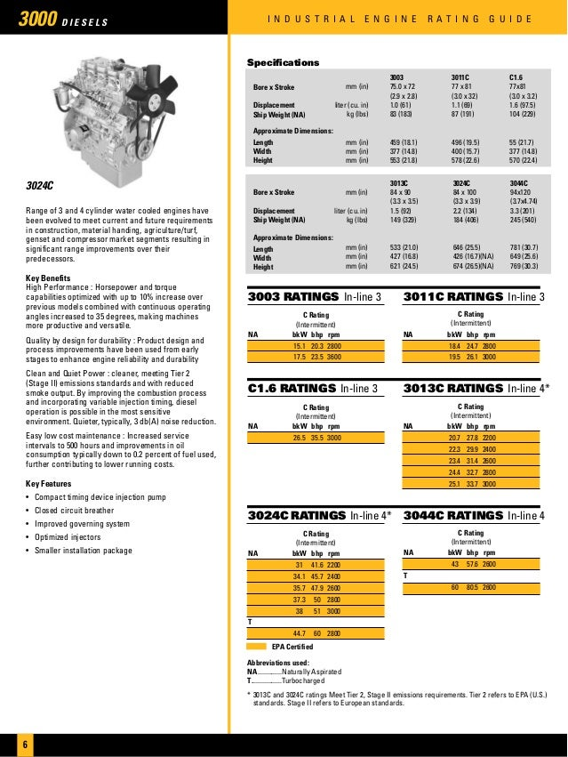 Cat 3024c Engine Torque Specs
