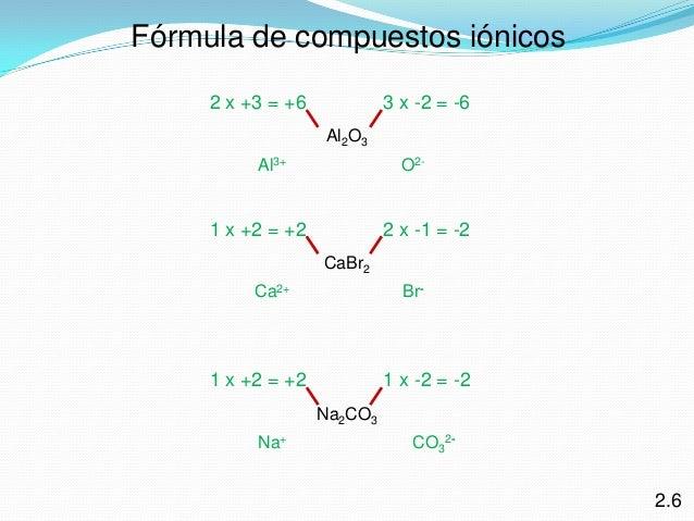 Cationes y aniones tabla