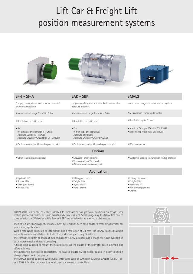 lika products catalogue for the elevator industry english version edition 1013 11 638?cb=1412327042 lika products catalogue for the elevator industry english version lika encoder wiring diagram at edmiracle.co