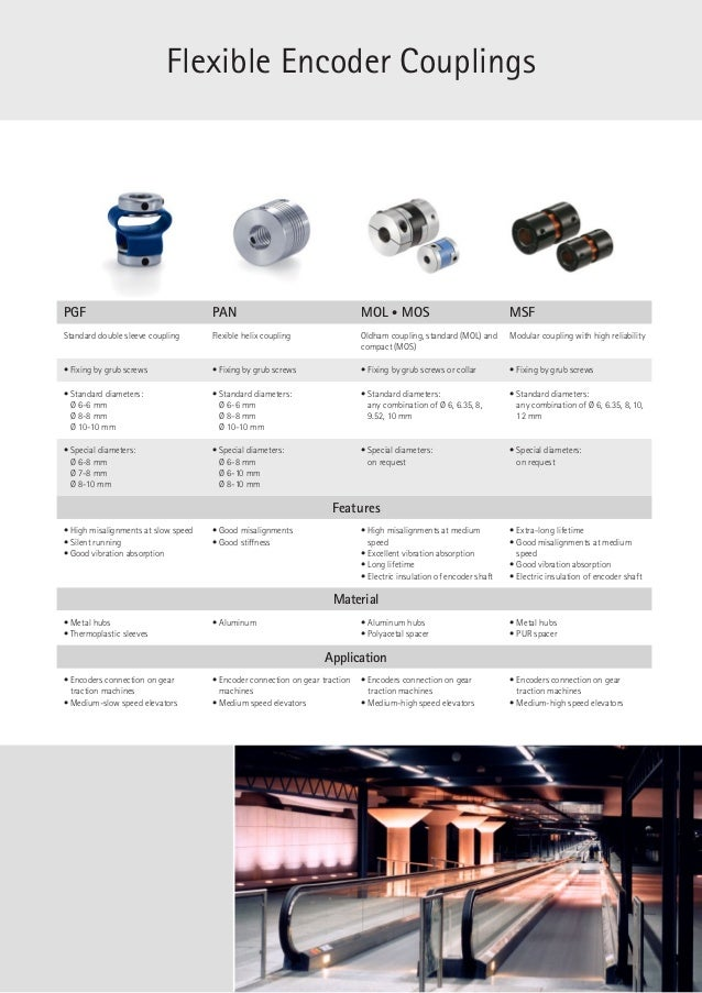 lika products catalogue for the elevator industry english version edition 1013 14 638?cb=1412327042 lika products catalogue for the elevator industry english version lika encoder wiring diagram at n-0.co