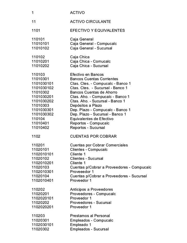 1            ACTIVO11           ACTIVO CIRCULANTE1101         EFECTIVO Y EQUIVALENTES110101       Caja General11010101    ...