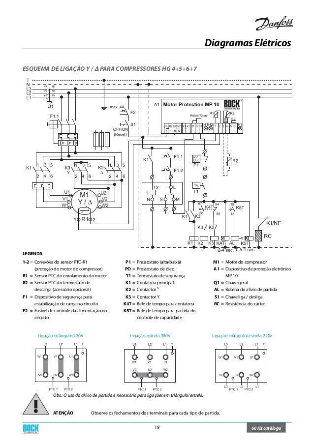 Catálogode condensadoras
