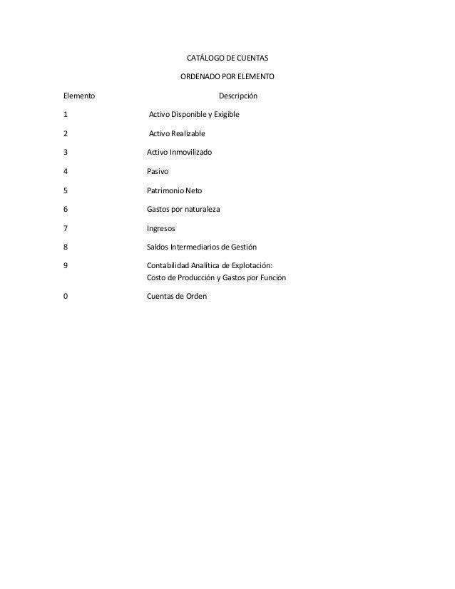 CATÁLOGO DE CUENTAS ORDENADO POR ELEMENTO Elemento  Descripción  1  Activo Disponible y Exigible  2  Activo Realizable  3 ...