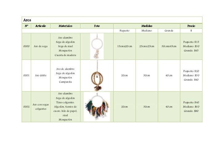 ArosN°       Artículo          Materiales          Foto                Medidas                   Precio                   ...