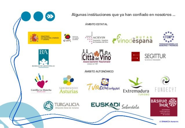 © DINAMIZA Asesores Algunas instituciones que ya han confiado en nosotros … ÁMBITO ESTATAL ÁMBITO AUTONÓMICO