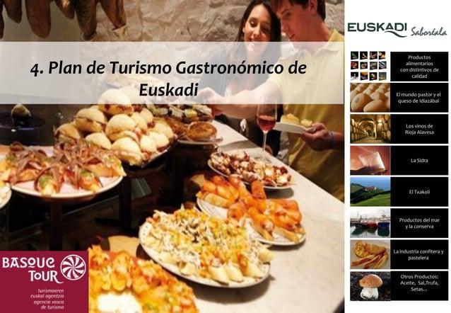 © DINAMIZA Asesores 4. Plan de Turismo Gastronómico de Euskadi Productos alimentarios con distintivos de calidad El mundo ...