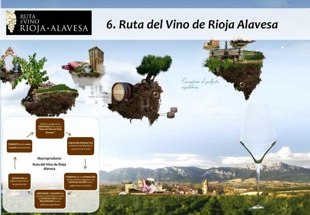 """© DINAMIZA Asesores 6. Ruta del Vino de Rioja Alavesa Definir y asegurar la IDENTIDAD de la marca """"Ruta del Vino de Rioja ..."""