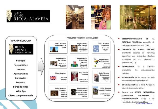 © DINAMIZA Asesores MACROPRODUCTO Bodegas Restaurantes Hoteles Agroturismos Comercios Enotecas Bares de Vinos Wine Spa Ofe...