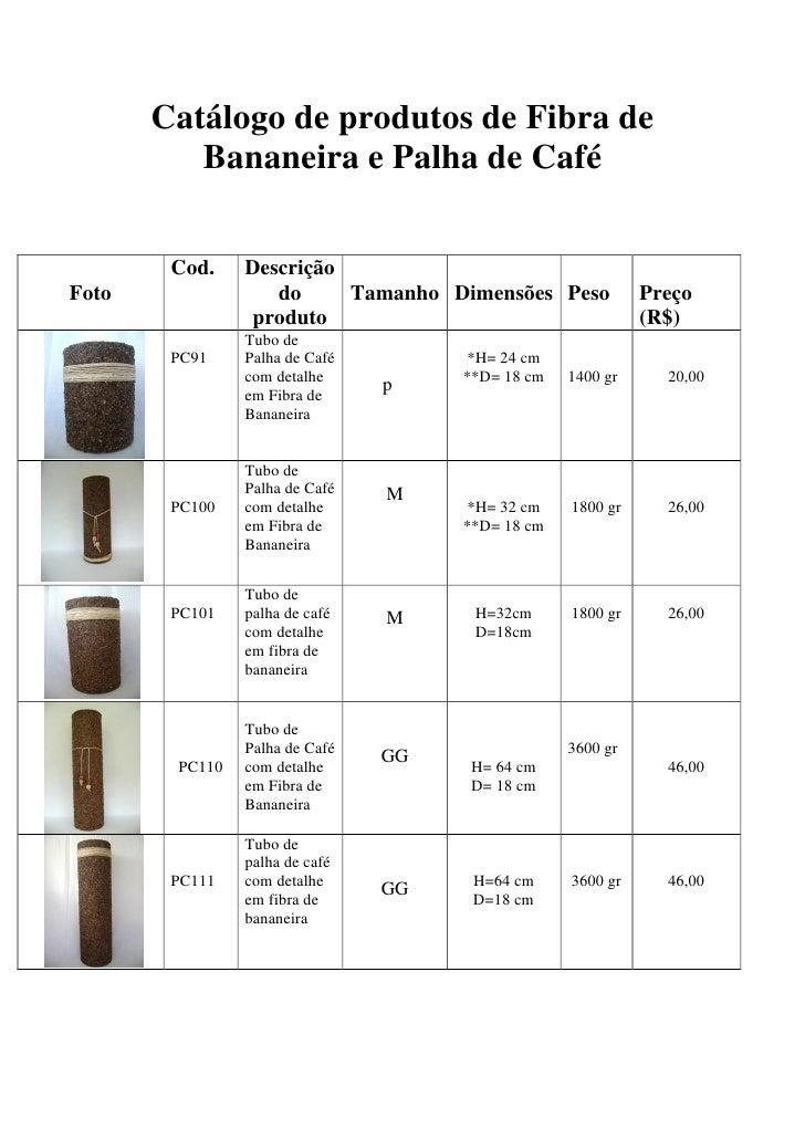 Catálogo de produtos de Fibra de           Bananeira e Palha de Café           Cod.    Descrição Foto               do    ...