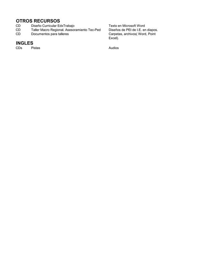 OTROS RECURSOS CD Diseño Curricular EdxTrabajo Texto en Microsoft Word CD Taller Macro Regional. Asesoramiento Tec-Ped Dis...