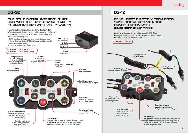 catlogo stilo 2017 sportech 13 638?cb=1484579617 cat�logo stilo 2017 sportech stilo intercom wiring diagram at bayanpartner.co