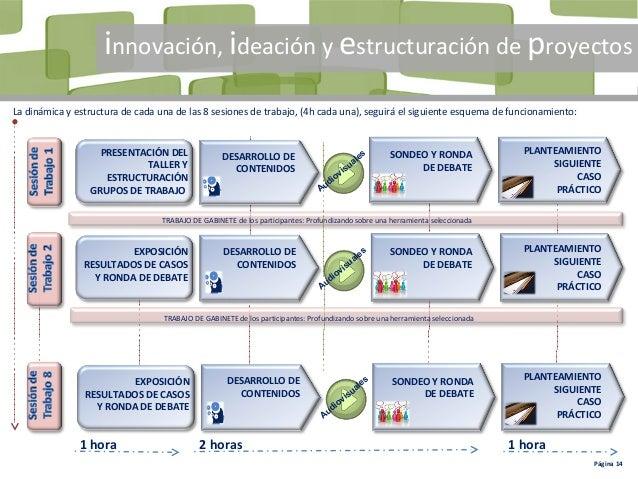 Taller ideaci n y estructuraci n de proyectos - Esquema caso practico trabajo social ...