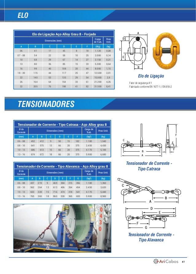Catálogo técnico aricabos 2015