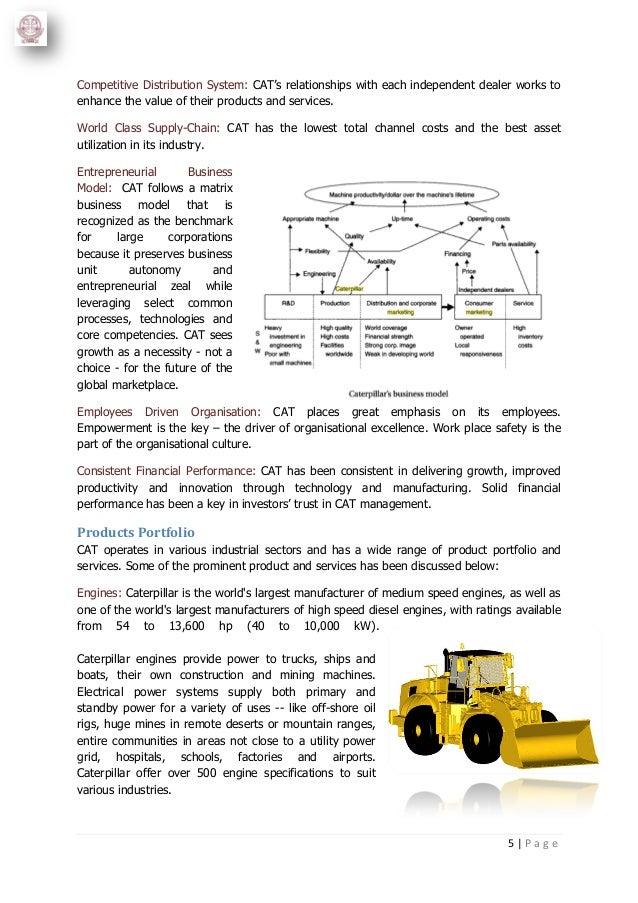 Sizing van tharp pdf position