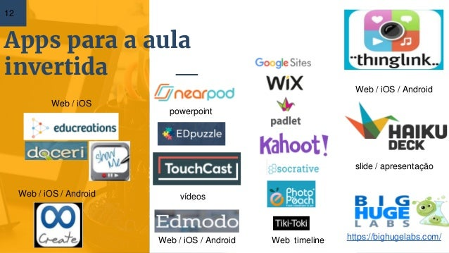 Apps para a aula invertida 12 slide / apresentação Web / iOS https://bighugelabs.com/Web / iOS / Android Web / iOS / Andro...