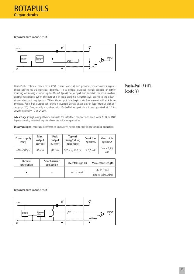 rotary encoders catalog from lika electronic english edition 0913 23 638?cb=1393484463 rotary encoders catalog from lika electronic english edition 0913 lika encoder wiring diagram at n-0.co