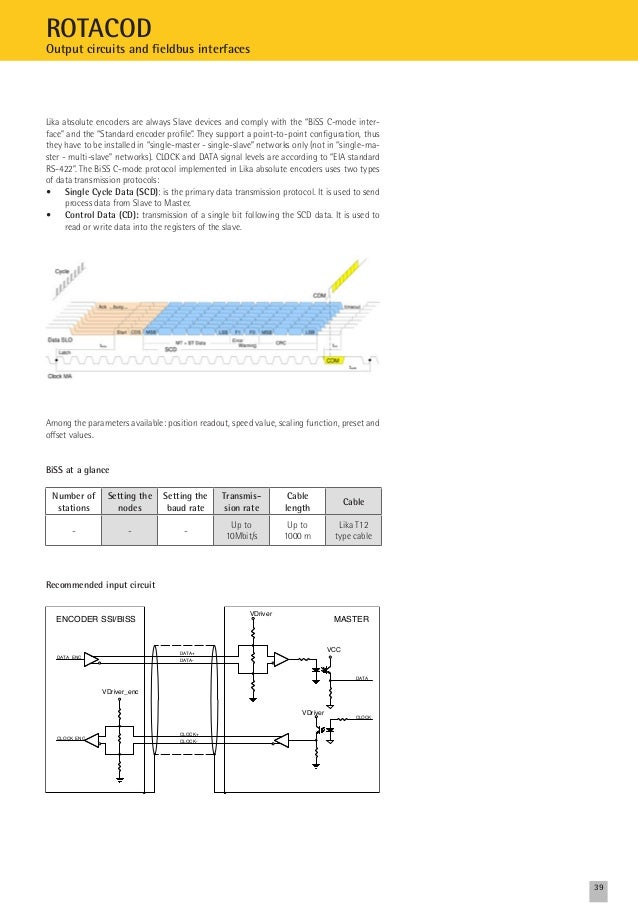 rotary encoders catalog from lika electronic english edition 0913 39 638?cb=1393484463 rotary encoders catalog from lika electronic english edition 0913 lika encoder wiring diagram at n-0.co